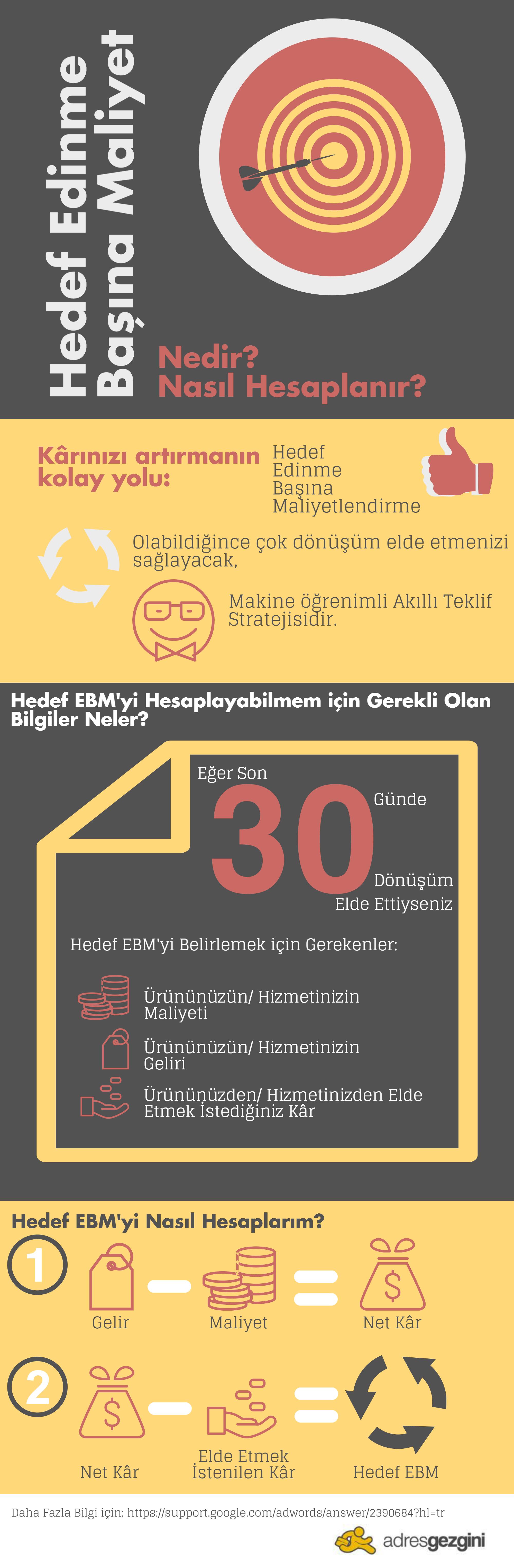 hedefebm-infografik